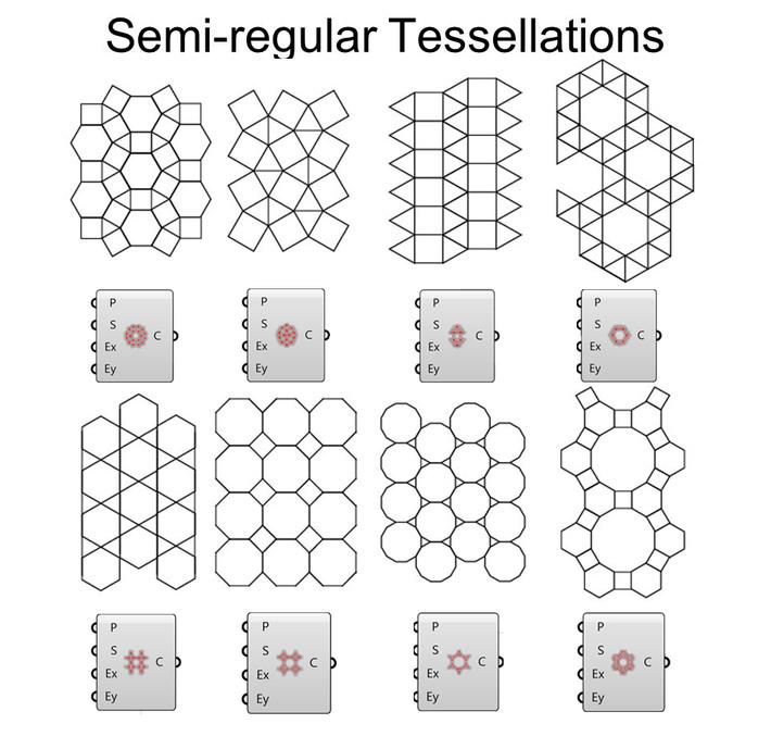Semi Regular Tessellation (Parakeet)