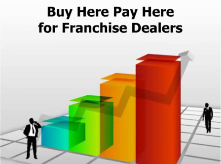 Buy Here Pay Here for Franchise Dealers