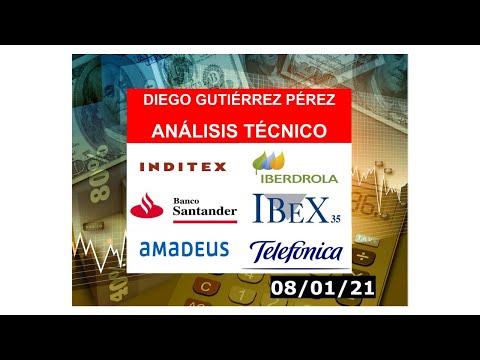 Análisis del IBEX 35, Amadeus IT, Iberdrola, Inditex, Santander y Telefónica (08/01/21).