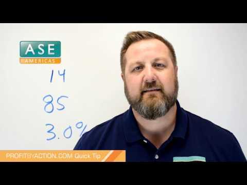 The ROS Magic Formula – Andy Church ProfitByAction.com Quick Tip