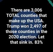 Trump Won 2,497 of 3,006 Counties in USA,,,83%