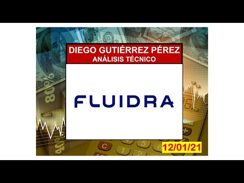 Análisis Bursátil de Fluidra.