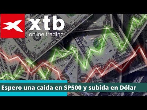 Espero una caida en SP500 y subida en Dólar - Pablo Gil