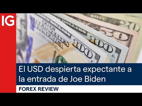 El USD comienza a despertar expectante a la entrada de Joe Biden | Forex Review
