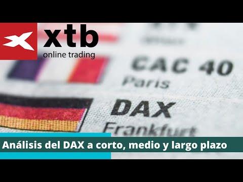 Analisis del DAX a corto, medio y largo plazo - Pablo Gil