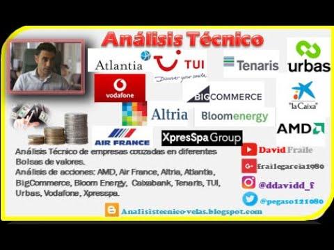 Vdieo Análisis con David Fraile: Caixabank, Urbas, AMD, Air France, Altria, Atlantia, BigCommerce, Bloom Energy