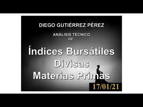 Análisis de Bitcoin, Divisas, Índices Bursátiles y Materias Primas. 17/01/21.