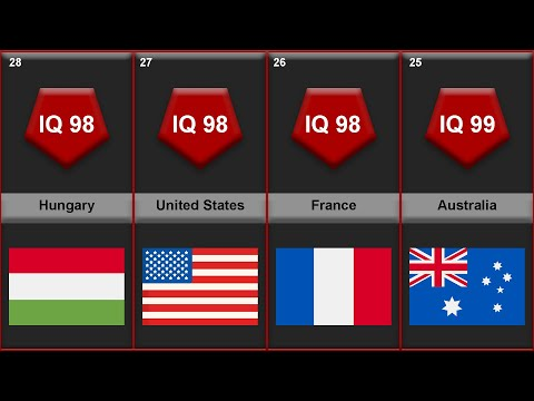 Smartest Country Comparison 2020 | Countries Ranked By IQ