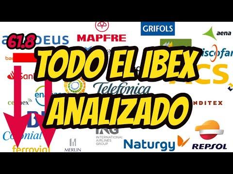 TODAS LAS ACCIONES DEL IBEX ANALIZADAS