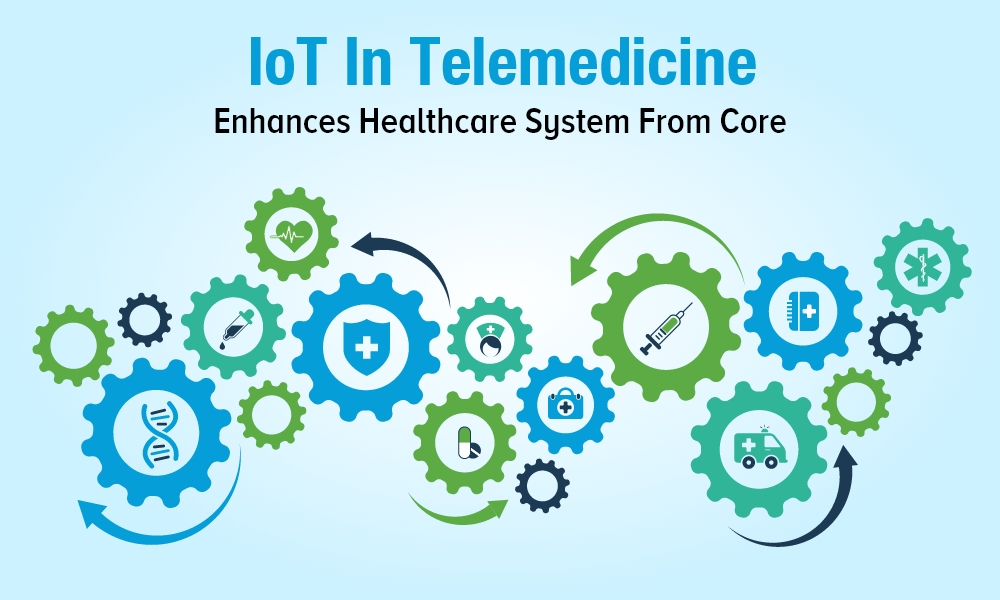 IoT In Telemedicine: Enhances Healthcare System from Core