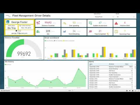 How to get a 360-degree view for fleet management business operations using Power BI Dashboard