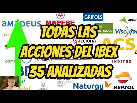 TODAS LAS ACCIONES DEL IBEX 35 ANALIZADAS