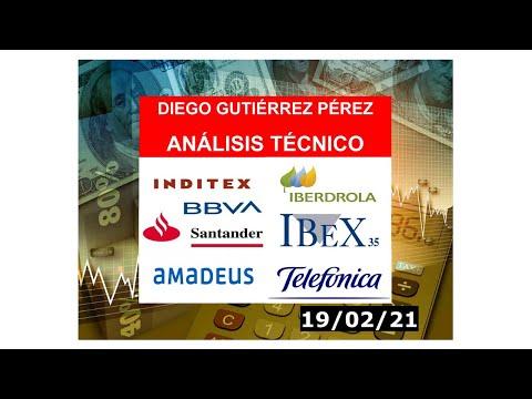 Análisis del IBEX 35, Amadeus, BBVA, Iberdrola, Inditex, Santander y Telefónica (19/02/21).
