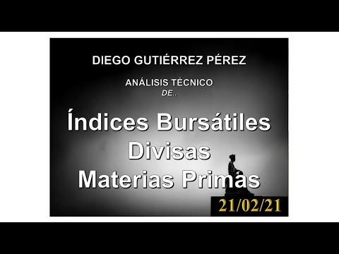 Análisis de Índices Bursátiles, Divisas, Materias Primas y Bitcoin. 21/02/21.