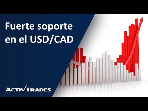 Fuerte soporte en el USD/CAD