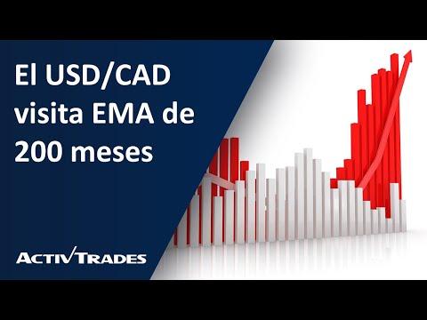 El USD/CAD visita EMA de 200 meses