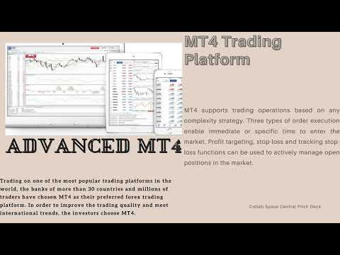Best CFD traders
