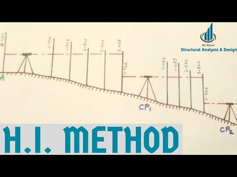 Height of Instrument Method in Levelling   HI Method  Reduced Levels   Surveying