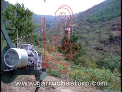 Cable vía motorizado