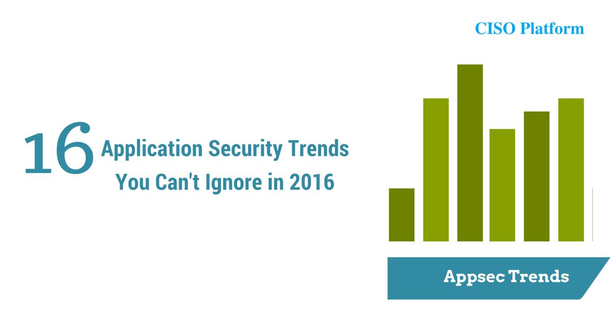 CISO Platform-Top Application Security Trends 2016