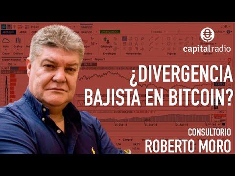 Video Análisis con Roberto Moro: IBEX35, IAG, ASML, Carnival, Boing, Bitcoin, Volkswagen, Arcelor...