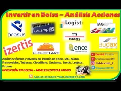 Vdieo Análisis con David Fraile: Ence, IAG, Audax, Logista, Tubacex, Gestamp, Prosus, Izertis y Cloudflare