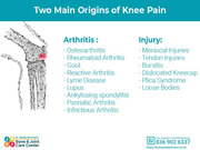 Bone and Joint care Center : Orthopedic and Pain Management Clinic in Thane,Mulund