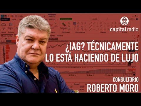 Video Análisis con Roberto Moro: IBEX35, IAG, Melia, Repsol, Pharmamar, Enagás, Reig Jofre, Mapfre...