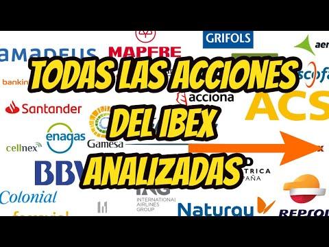 IBEX 35 TODAS SUS ACCIONES ANALIZADAS