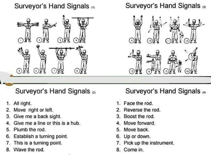 Guide for Using Hand Signals in Land Surveying