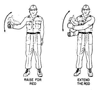Hand Signals Used in Land Surveying