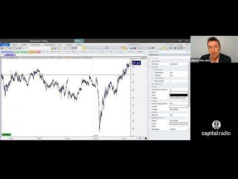 Video Análisis con Alberto Iturralde: IBEX35, DAX, Bitcoin, Paypal, Sanofi, Coinbase...