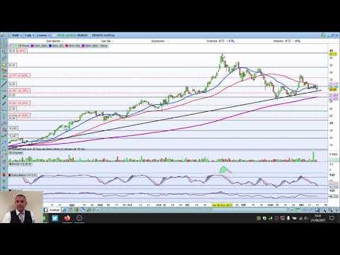 VALOR DEL DIA: Trading en Siemens-Gamesa