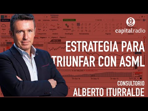 Video Análisis con Alberto Iturralde: IBEX35, DAX, Red Eléctrica, 3M, Credit Suisse, VISA, Siemens, ASML Holding...