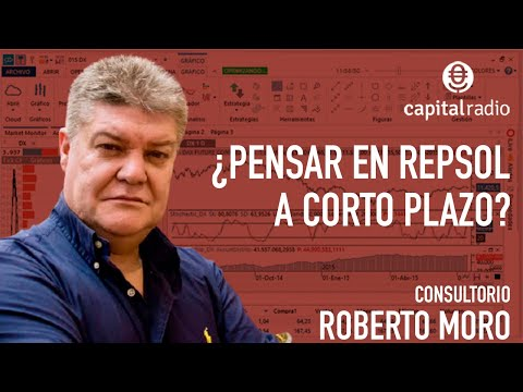 Video Análisis con Roberto Moro: IBEX35, Prosegur, Zardoya Otis, Bankinter, Mapfre, Repsol, Total, Royal Dutch, Solarpack, IAG, Oro...