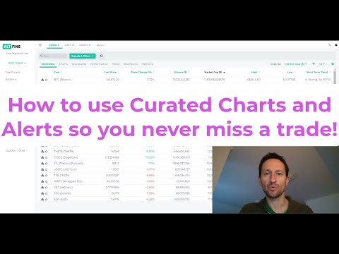 How to leverage Curated Charts and Alerts so you never miss a trade!