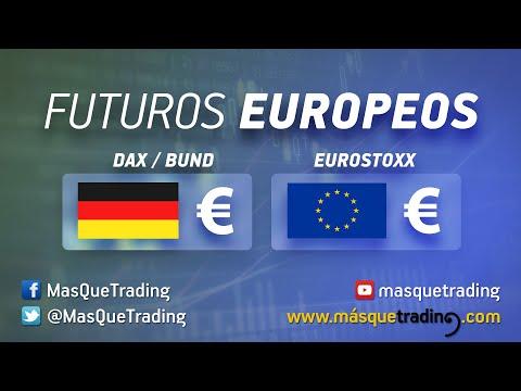 Vídeo análisis de los futuros del Dax, Eurostoxx y Bund: Situación actual