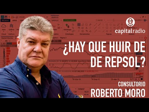 Video Análisis con Roberto Moro: IBEX35, Inditex, Repsol, Sabadell, Grifols, Moncler, IBM, Telefónica, Ercros, ACS y Oro