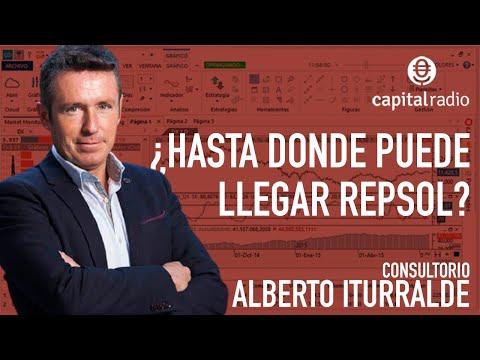 Video Análisis con Alberto Iturralde: IBEX35, Santander, Bitcoin, Sabadell, Repsol, General Electric, Dominion, Faes, Amadeus, Alibaba, Apple...