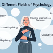 The-Major-Branches-of-Psychology-4139786-final-15133a69be64406db16dc63cd97a3a17