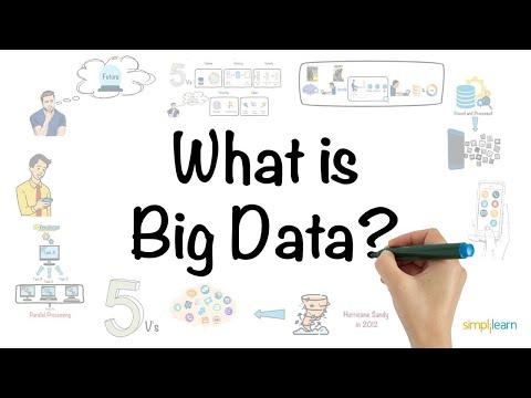 DataFactZ's Big Data Analytics Solutions | Data Analysis
