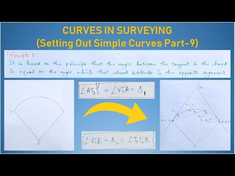 Setting Out Of Simple Curves By Two Theodolite Method | Part-9 | Hindi | Curves In Surveying |