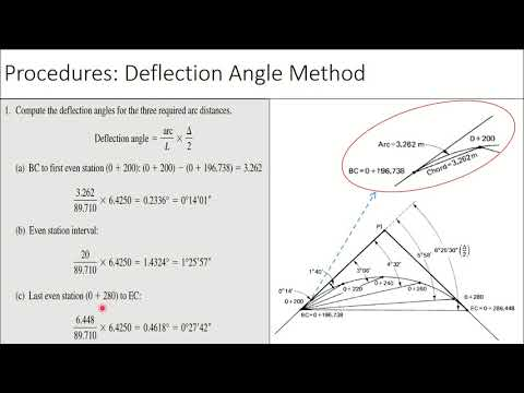 Lecture 2.1. Laying Out Simple Curves by Tape and Theodolite using Deflection Angles