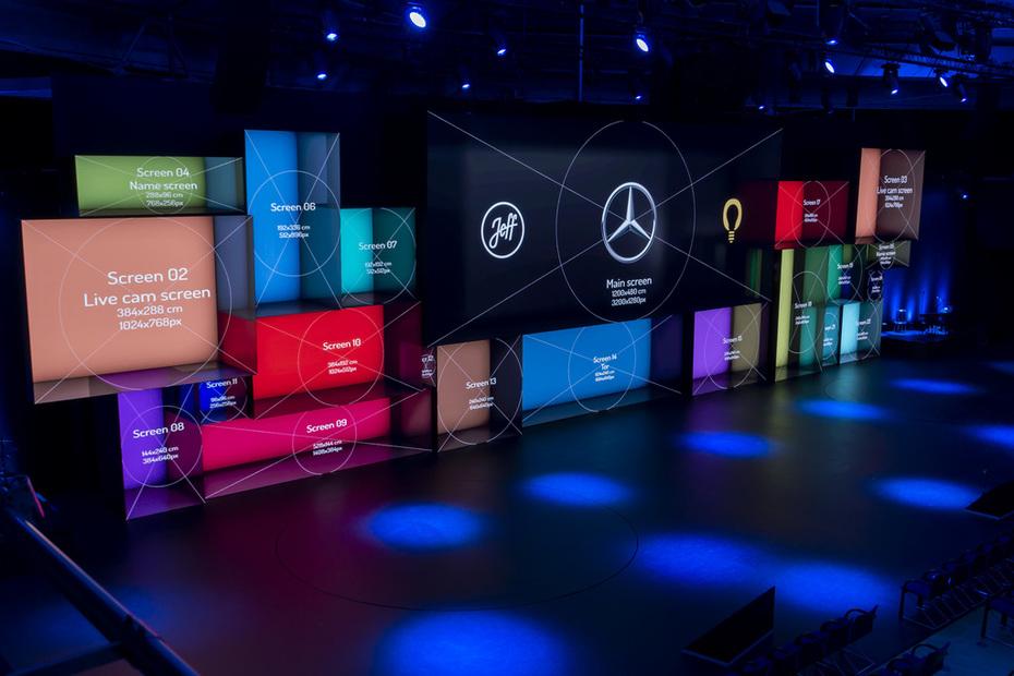 Mercedes-Benz Product Forum 2018