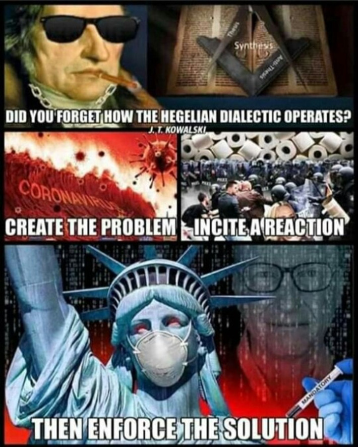 Did You Forget How The Hegelian Dialectic Operates