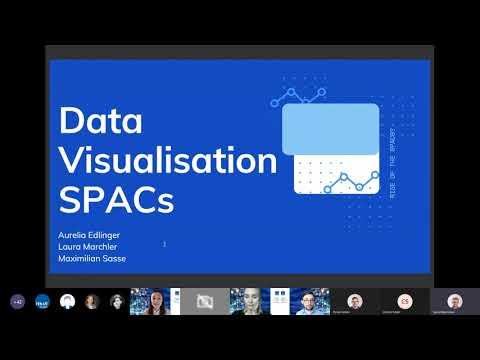 Visualization of Financial Data - eine Visualisierungsvernissage
