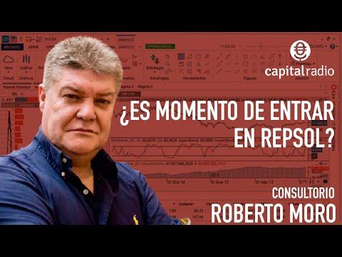 Video Análisis con Roberto Moro: IBEX35, SP500, Solarpack, Repsol, ACS, Arcelor, Starbucks, Santander, Gamesa, Solaria, Danone...