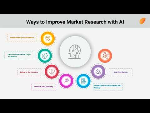 Ways to Improve Market Research with AI