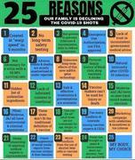 No vax 25 Reasons