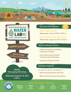 West Basin Know Your H2O Webinar - Water Supply Diversity